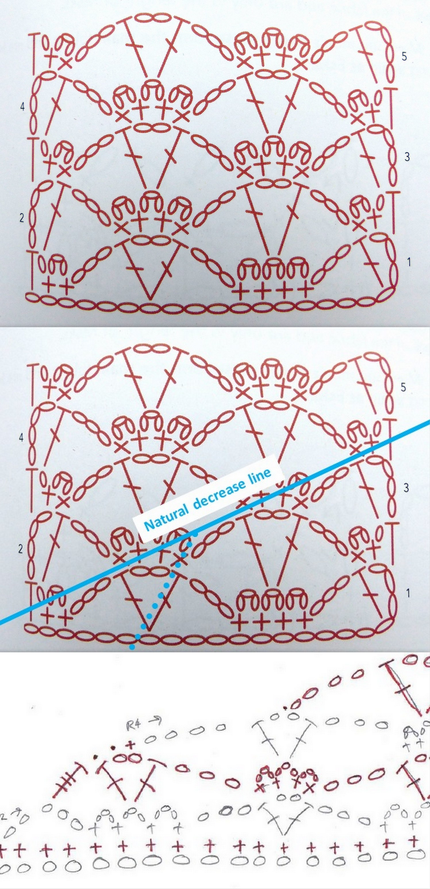 Crochet Stitches Decrease : How to increase and decrease in crochet stitch patterns - series by ...
