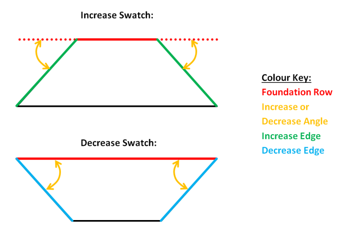 Angle of Increase or Decrease - How to Design Crochet Patterns by Make My Day Creative