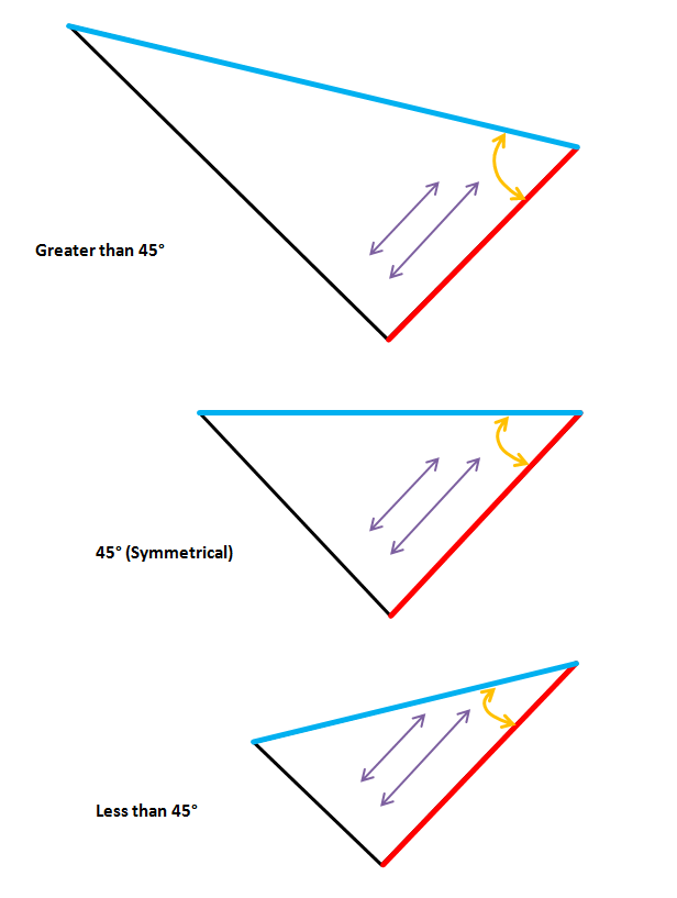 How To Design Crochet Patterns Triangular Shawl Bonus Make My Day