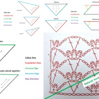 How to Design Crochet Patterns: Triangular Shawl Bonus