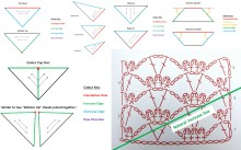 How to Design Triangular Shawl Crochet Patterns by Make My Day Creative - part of a series